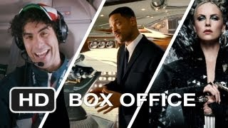 Weekend Box Office - June 1-3 2012 - Studio Earnings Report HD