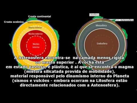 Geologia Geral - Estrutura da Terra