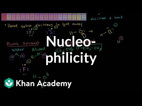 Nucleophilicity (Nucleophile Strength)