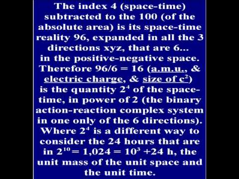 EXACT UNITS come by MY UNIFICATION !.wmv