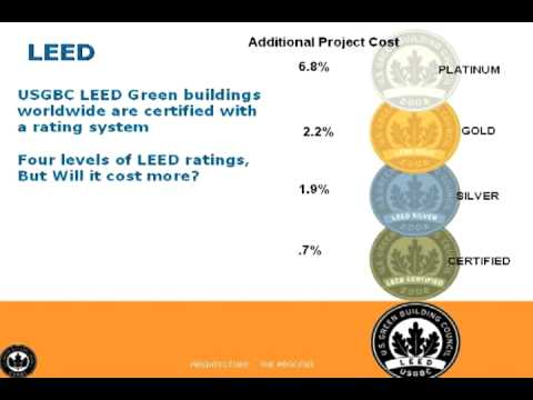 Architecture 101 Part 6 LEED