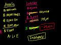 Фрагмент с средины видео - Bailout 1: Liquidity vs. Solvency