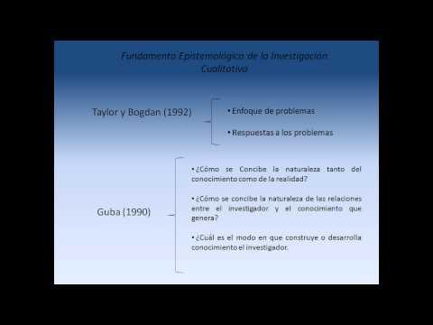 Investigación Cualitativa Fundamentos Epistemológicos y Ontológicos.wmv