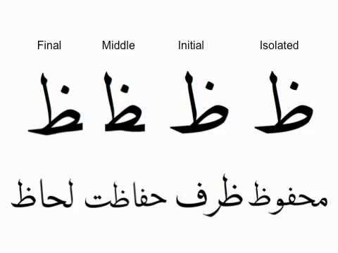 Urdu alphabets writing style