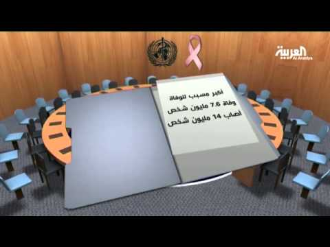 فيديو : اليوم العالمي لمحاربة السرطان