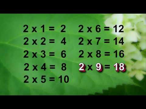 九九乘法歌-2乘法-輕鬆快樂唱誦法