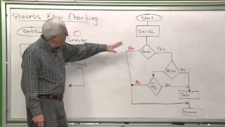 qc101 process flow charting youtube