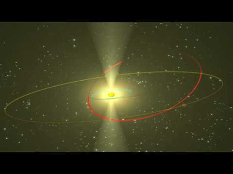 Ulysses Orbit Around the Sun