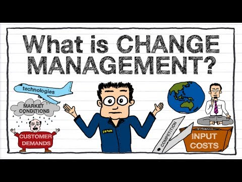 "What is ""CHANGE MANAGEMENT""?"