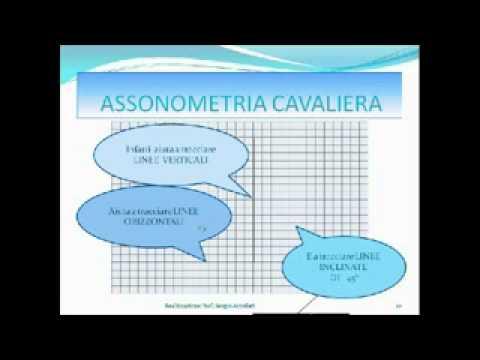 Assonometria Cavaliera parte 1 di 2