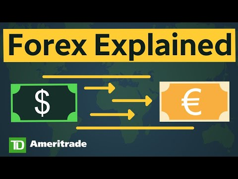 Forex market latest news