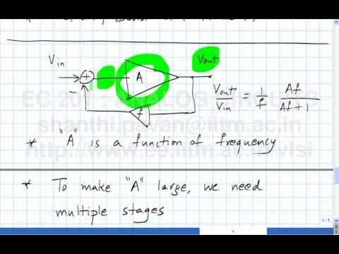 Lecture 41 - Frequency response of CD amplifier(contd) and CG amplifier,