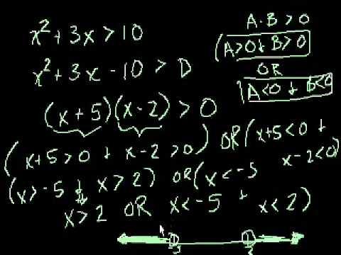 Disequazioni Quadratiche