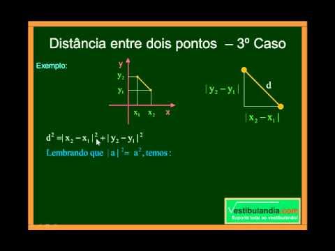 Matemática - Aula 52 - Geometria Analítica - Distância entre Pontos