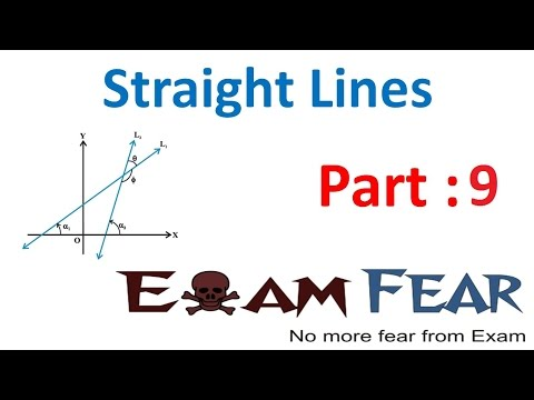 Maths Straight Lines part 9 (Slope intercept form ) CBSE class 11 Mathematics XI