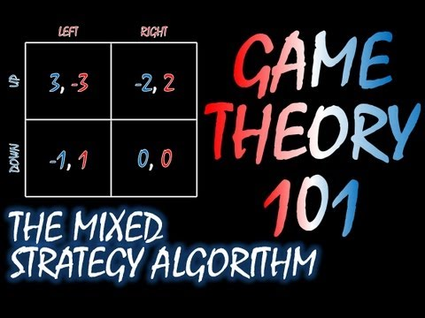 Game Theory 101: The Mixed Strategy Algorithm -aa8USttcDoE