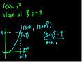 Фрагмент с начала видео - Calculus: Derivatives 2   Taking derivatives   Differential Calculus   Khan Academy
