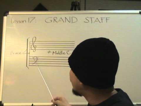 Nhạc lý căn bản - Bài 17