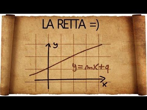 Retta in geometria analitica : Equazione e Rappresentazione