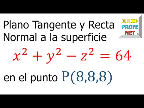 Plano tangente y recta normal a una superficie