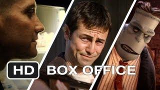 Weekend Box Office - September 28-30 2012 - Studio Earnings Report HD