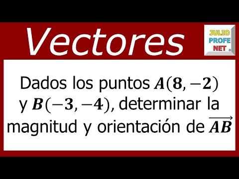 Magnitud y orientación de un vector en R2