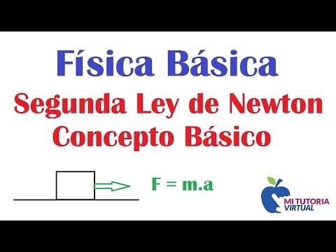 106 - Segunda Ley de Newton - Concepto Basico