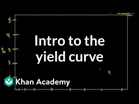 Introduction to the yield curve