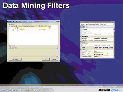 24 Hours of SQL Server 2008 Data Mining