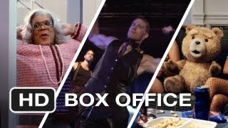 Weekend Box Office - June 29-30 2012 - Studio Earnings Report HD