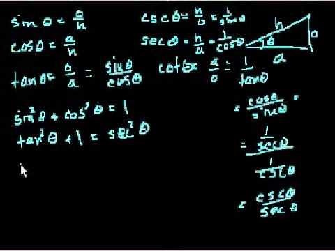 Identita' Trigonometriche Parte 2 (Parte 4 se guardi le dimostrazioni)