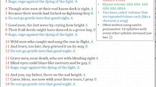 an analysis of the topic of the dylan thomas poem do not go gentle into that good night and joan ale