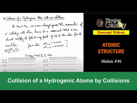 Collision of a Hydrogenic Atoms by Collisions (ATM17A)