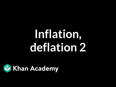 Inflation, Deflation & Capacity Utilization 2