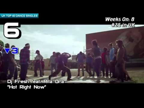 UK Top 40 - Dance Singles (08/04/2012)