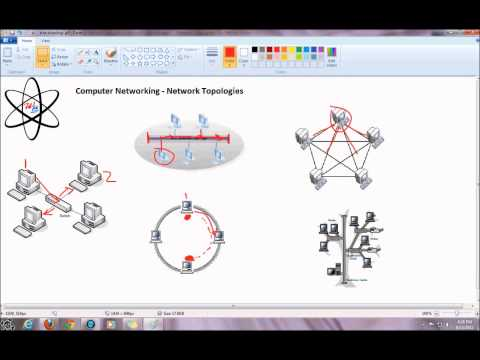 Computer Networks Tutorial - 3 - Network Topology