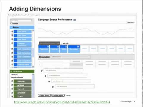 20. Custom Reporting | Google Analytics IQ Lessons