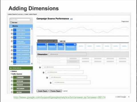 20. Custom Reporting | Google Analytics IQ Lessons