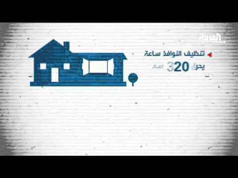 فيديو :الأعمال المنزلية وسيلة فعالة لحرق السعرات الحرارية