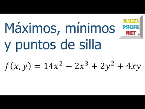 Puntos críticos de una función de dos variables