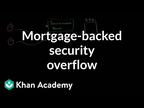 Mortgage Back Security Overview