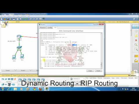 Dynamic Routing Configuring RIP on Cisco Router in Hindi