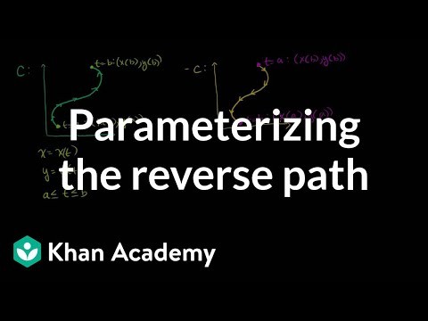 Parametrization of a Reverse Path