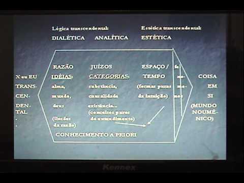KANT (1): A CRÍTICA DA RAZÃO PURA - Claudio F. Costa