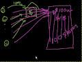 Фрагмент с средины видео - Mortgage-backed securities II   Finance & Capital Markets   Khan Academy