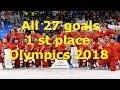 Все 27 голов сборной России по хоккею на Олимпийский Играх 2018