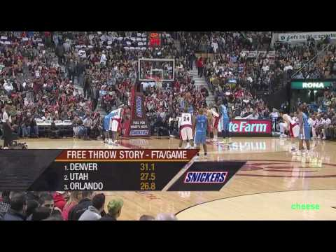 Carmelo Anthony Buzzer Beater vs Raptors HD Highlights 3.26.10