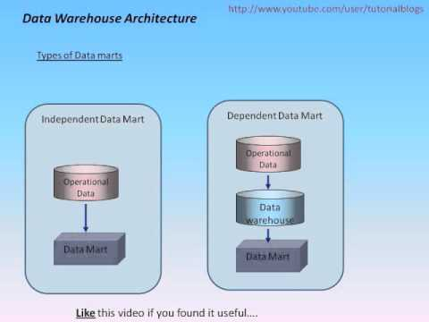 Data Warehousing An Introduction
