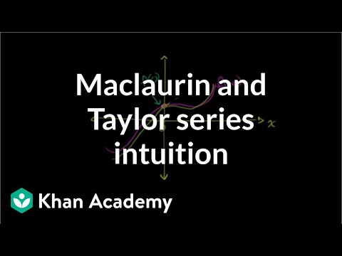 Maclauren and Taylor Series Intuition