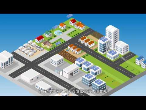 節能轉型新趨勢 綠色園區更舒適